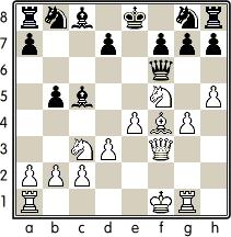 Российский шахматный портал советники форекс chameleon
